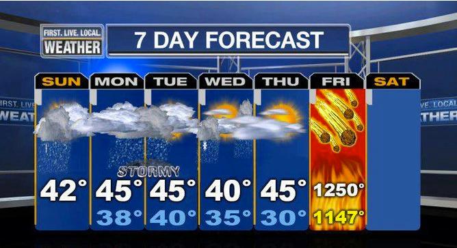 Portland Forecast Mayan Apocalypse