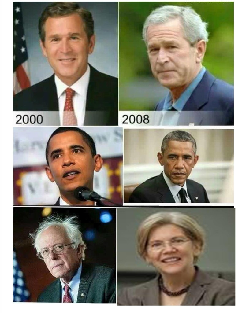 Jerry Libstaff on Bernie and Elizabeth Warren