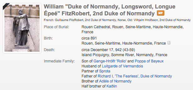 William %22Duke of Normandy%22 Longsword